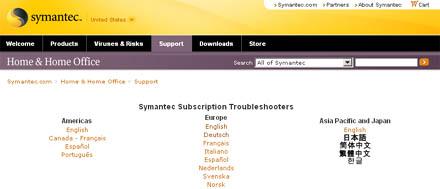 Symantec-Schrott, Teil 1