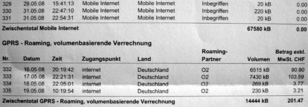 Pure Abzockerei: 15 Franken pro Megabyte bei vergessener Sparoption! (Juni 2008)